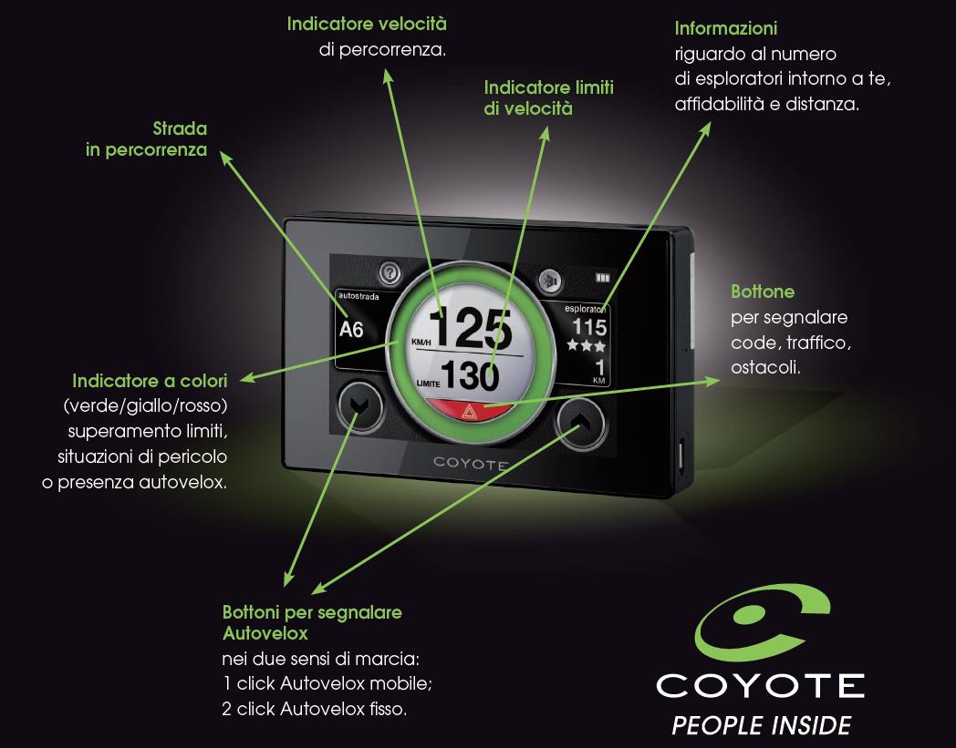 Il Coyote funzionalità interfaccia